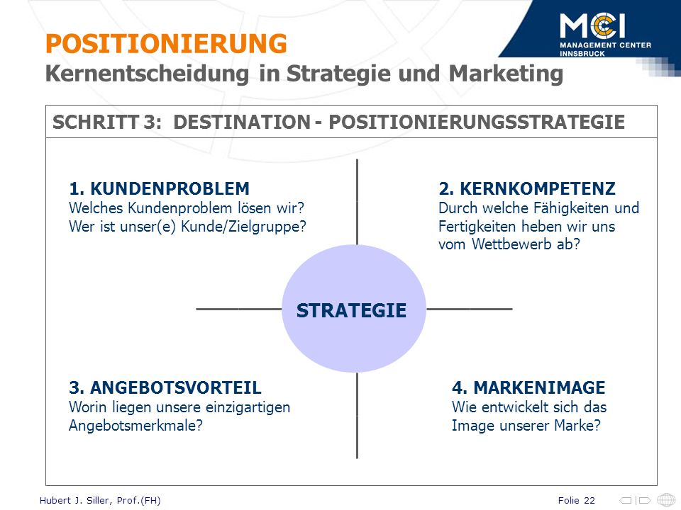 Folie 22Hubert J. Siller, Prof.(FH) SCHRITT 3: DESTINATION - POSITIONIERUNGSSTRATEGIE DESTINATIONS- STRATEGIE 1. KUNDENPROBLEM Welches Kundenproblem l