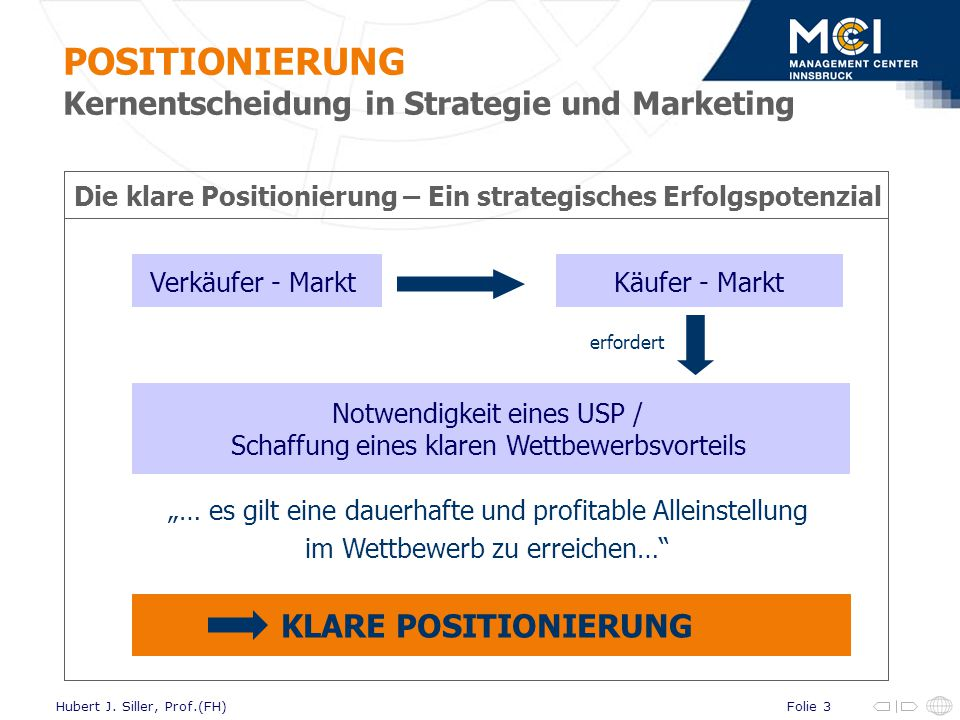 Folie 3Hubert J. Siller, Prof.(FH) Verkäufer - MarktKäufer - Markt Notwendigkeit eines USP / Schaffung eines klaren Wettbewerbsvorteils erfordert … es