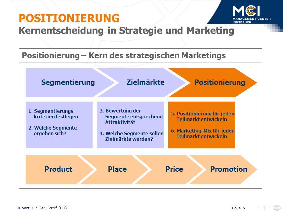Folie 5Hubert J. Siller, Prof.(FH) Positionierung – Kern des strategischen Marketings 1. Segmentierungs- kriterien festlegen 2. Welche Segmente ergebe