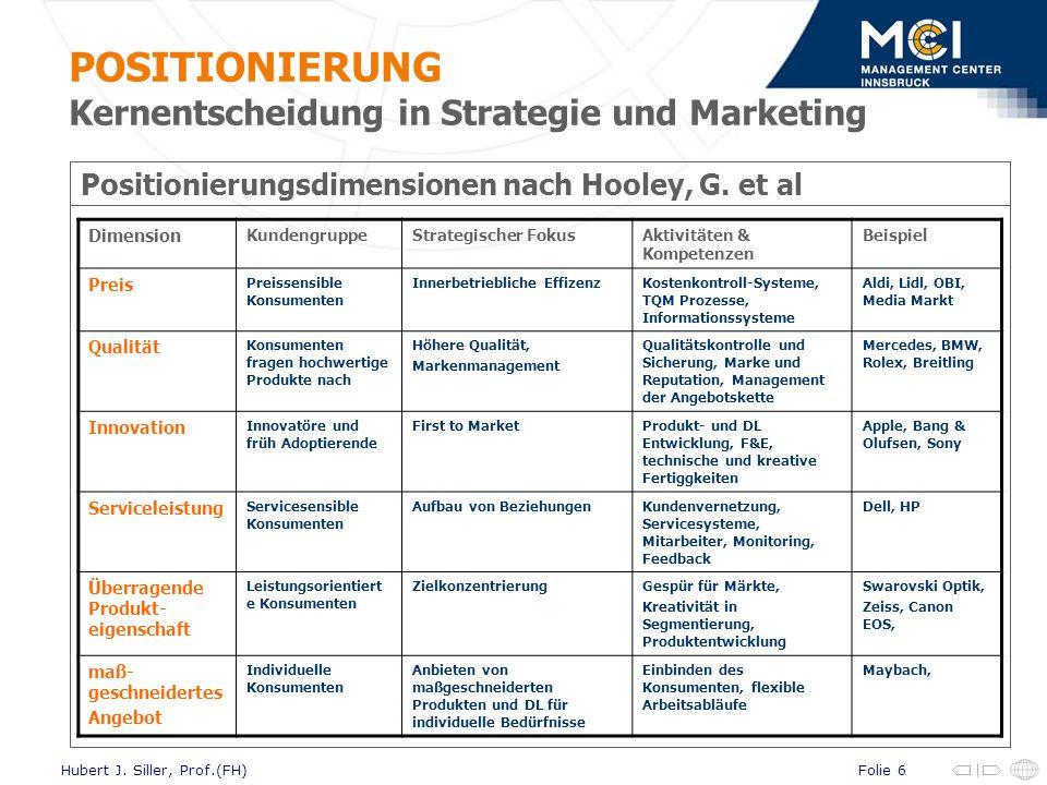 Folie 6Hubert J. Siller, Prof.(FH) Positionierungsdimensionen nach Hooley, G. et al Dimension KundengruppeStrategischer FokusAktivitäten & Kompetenzen