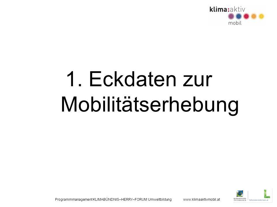 Programmmanagement KLIMABÜNDNIS–HERRY–FORUM Umweltbildung www.klimaaktivmobil.at 1. Eckdaten zur Mobilitätserhebung