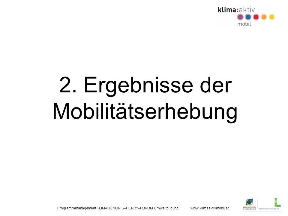 Programmmanagement KLIMABÜNDNIS–HERRY–FORUM Umweltbildung www.klimaaktivmobil.at 2. Ergebnisse der Mobilitätserhebung