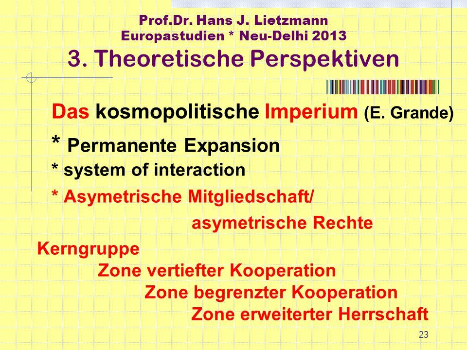 23 Prof.Dr. Hans J. Lietzmann Europastudien * Neu-Delhi 2013 3.