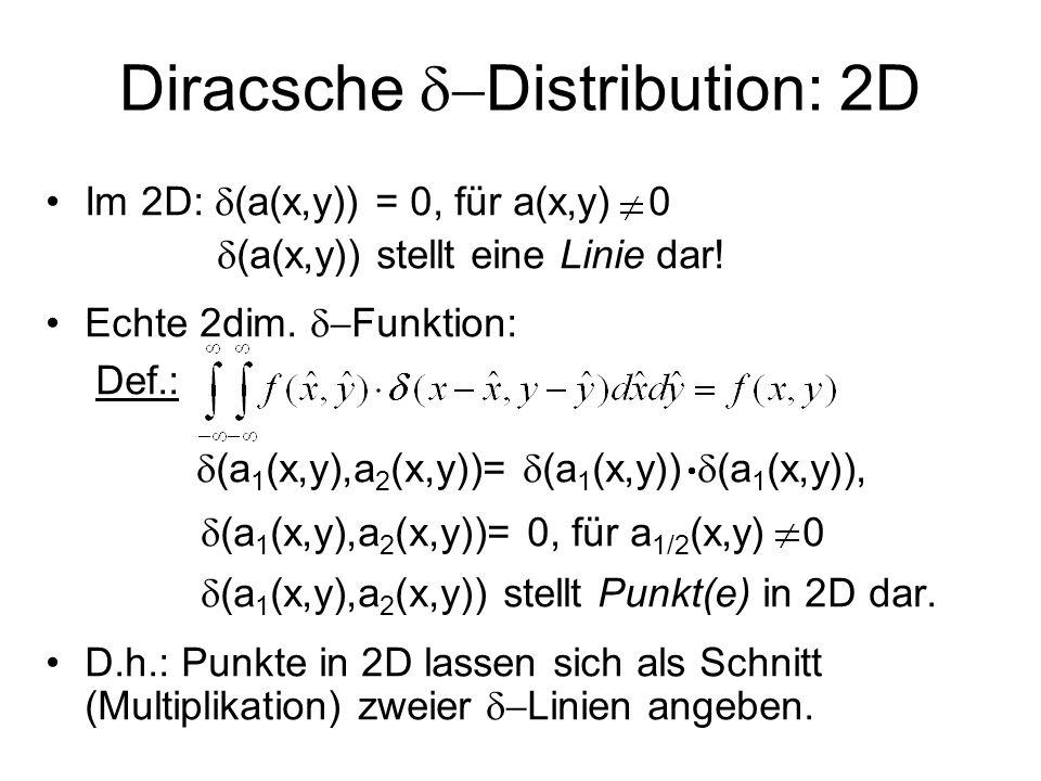 Im 2D: (a(x,y)) = 0, für a(x,y) 0 (a(x,y)) stellt eine Linie dar.
