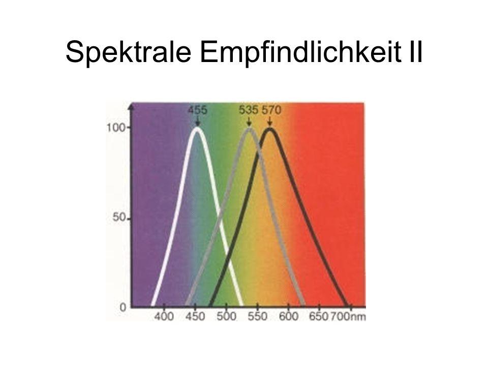 Spektrale Empfindlichkeit II