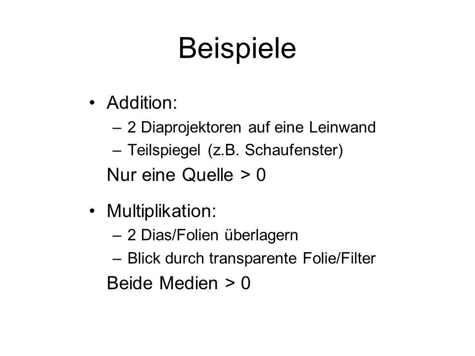 Beispiele Addition: –2 Diaprojektoren auf eine Leinwand –Teilspiegel (z.B. Schaufenster) Nur eine Quelle > 0 Multiplikation: –2 Dias/Folien überlagern
