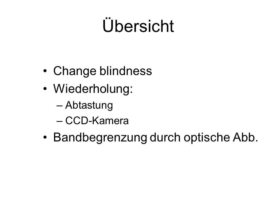 Übersicht Change blindness Wiederholung: –Abtastung –CCD-Kamera Bandbegrenzung durch optische Abb.