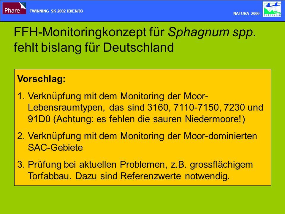 FFH-Monitoringkonzept für Sphagnum spp. fehlt bislang für Deutschland Vorschlag: 1.Verknüpfung mit dem Monitoring der Moor- Lebensraumtypen, das sind