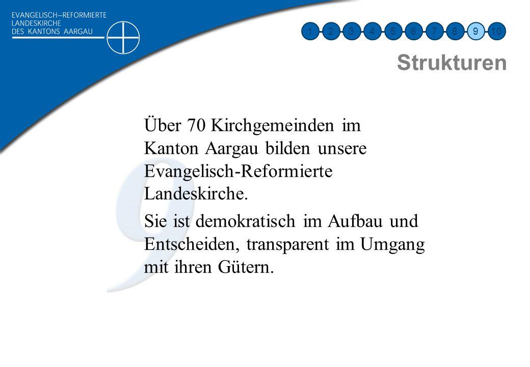 12345678910 Strukturen Über 70 Kirchgemeinden im Kanton Aargau bilden unsere Evangelisch-Reformierte Landeskirche. Sie ist demokratisch im Aufbau und