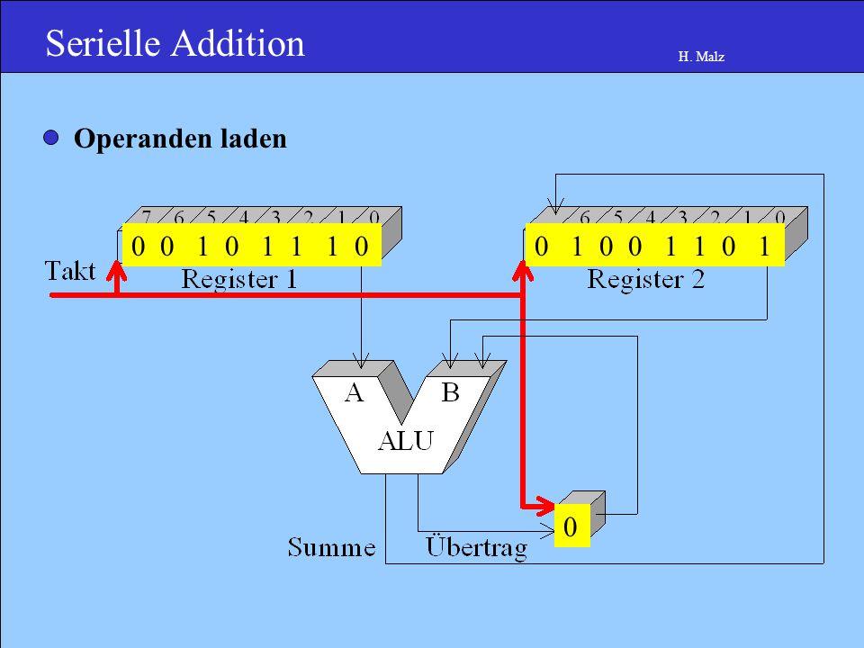 Serielle Addition H. Malz 0 0 1 0 1 1 1 00 1 0 0 1 1 0 1 0 Operanden laden