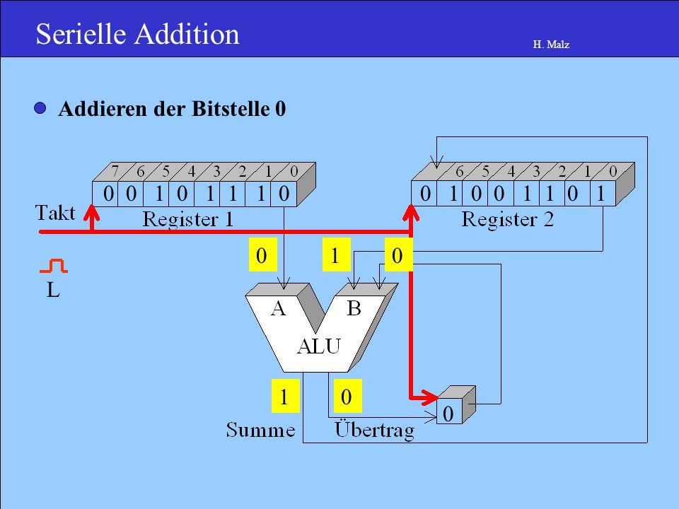 Serielle Addition H. Malz 0 0 1 0 1 1 1 00 1 0 0 1 1 0 1 0 10 10 L Addieren der Bitstelle 0 0