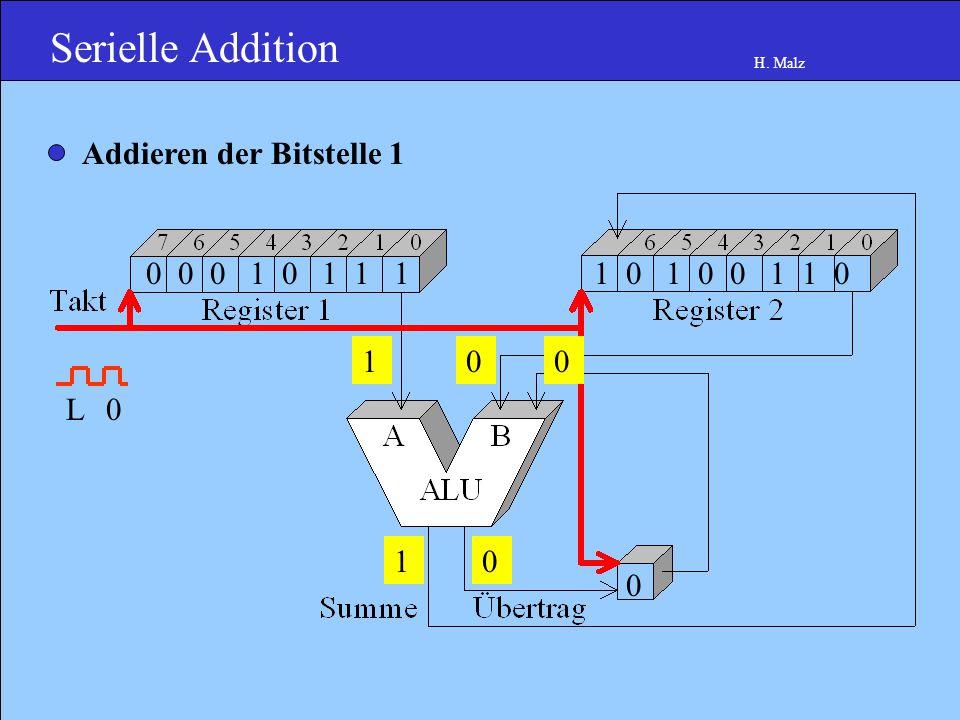 Serielle Addition H. Malz 0 0 0 1 0 1 1 1 10 L Addieren der Bitstelle 1 0 0 1 0 0 1 1 01 0 100