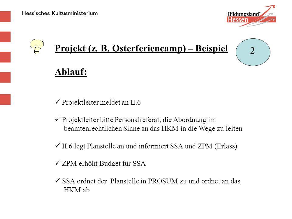 Projekt (z. B. Osterferiencamp) – Beispiel Ablauf: Projektleiter meldet an II.6 Projektleiter bitte Personalreferat, die Abordnung im beamtenrechtlich