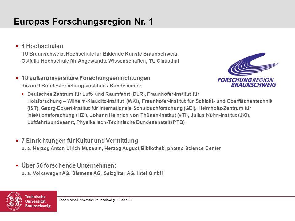 Technische Universität Braunschweig – Seite 16 4 Hochschulen TU Braunschweig, Hochschule für Bildende Künste Braunschweig, Ostfalia Hochschule für Ang