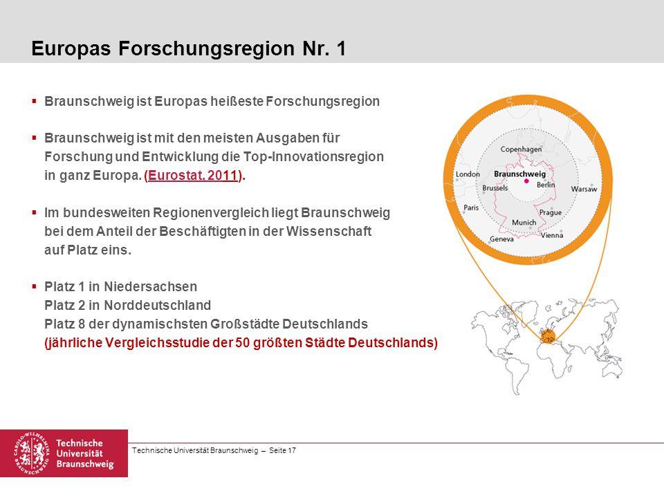 Technische Universität Braunschweig – Seite 17 Europas Forschungsregion Nr. 1 Braunschweig ist Europas heißeste Forschungsregion Braunschweig ist mit