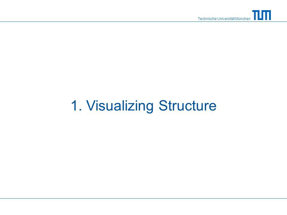 Technische Universität München 1. Visualizing Structure