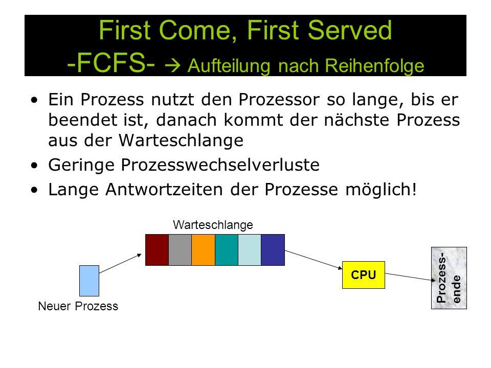First Come, First Served -FCFS- Aufteilung nach Reihenfolge Ein Prozess nutzt den Prozessor so lange, bis er beendet ist, danach kommt der nächste Prozess aus der Warteschlange Geringe Prozesswechselverluste Lange Antwortzeiten der Prozesse möglich.