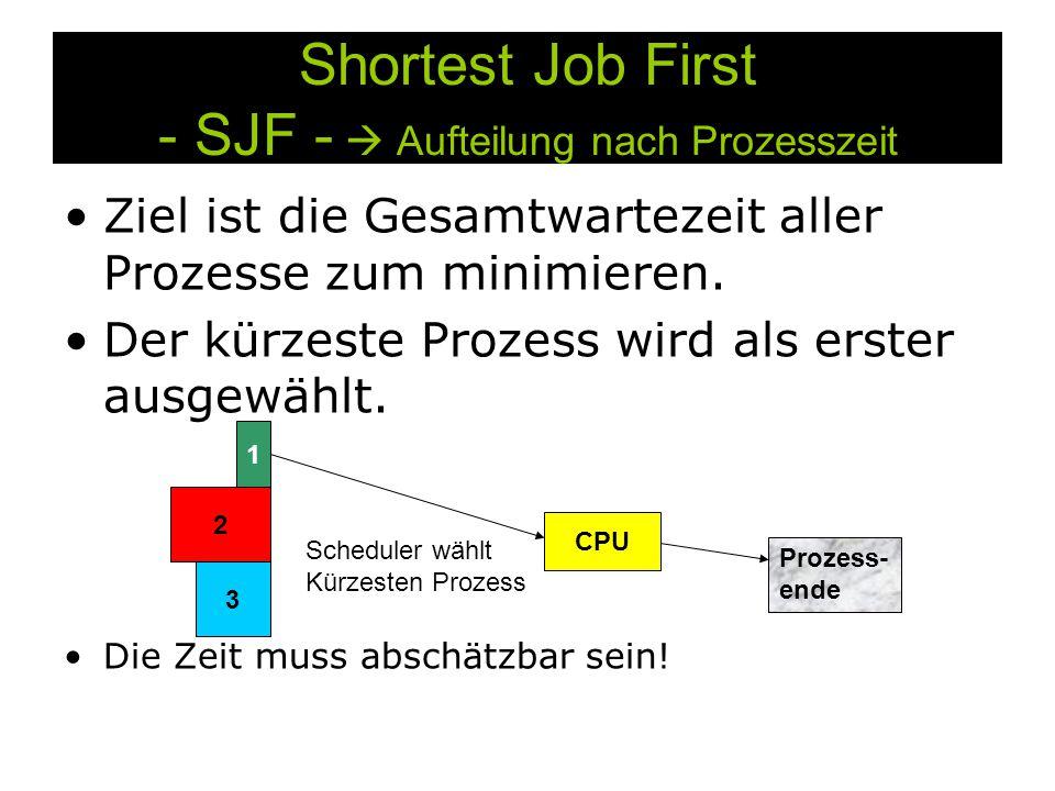 Shortest Job First - SJF - Aufteilung nach Prozesszeit Ziel ist die Gesamtwartezeit aller Prozesse zum minimieren.