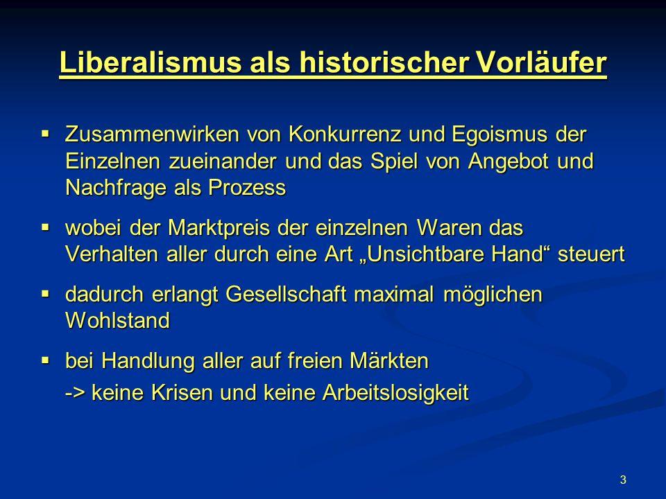 3 Liberalismus als historischer Vorläufer Zusammenwirken von Konkurrenz und Egoismus der Einzelnen zueinander und das Spiel von Angebot und Nachfrage