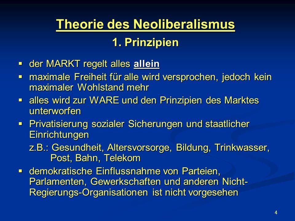 5 Theorie des Neoliberalismus 2.