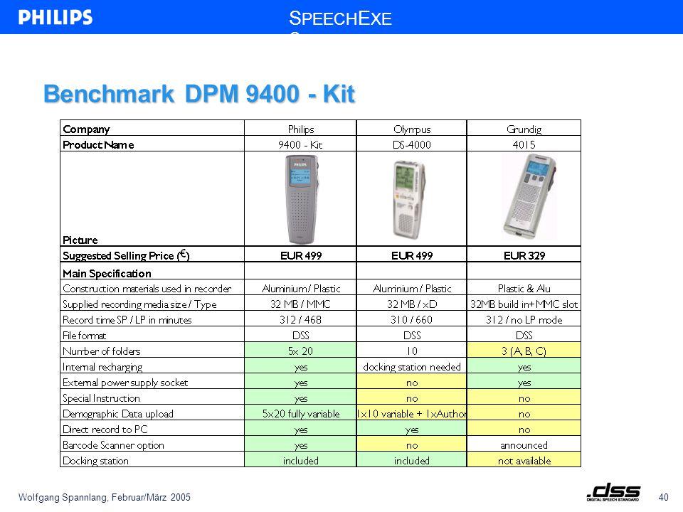 Wolfgang Spannlang, Februar/März 200540 S PEECH E XE C Benchmark DPM 9400 - Kit