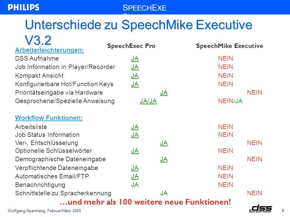 Wolfgang Spannlang, Februar/März 20057 S PEECH E XE C Was ist neu.