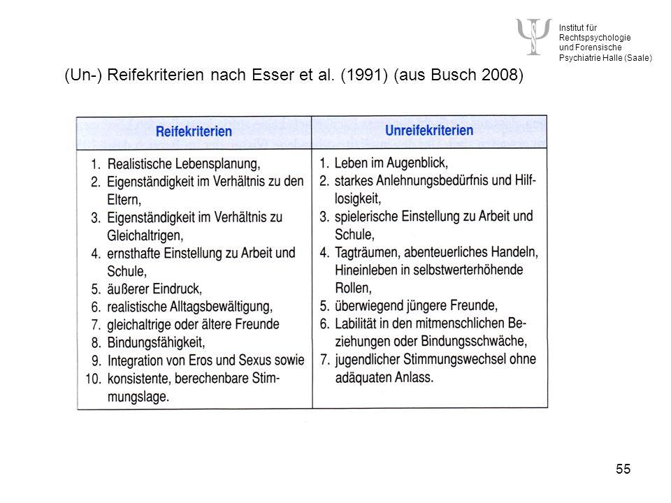 Institut für Rechtspsychologie und Forensische Psychiatrie Halle (Saale) 55 (Un-) Reifekriterien nach Esser et al.