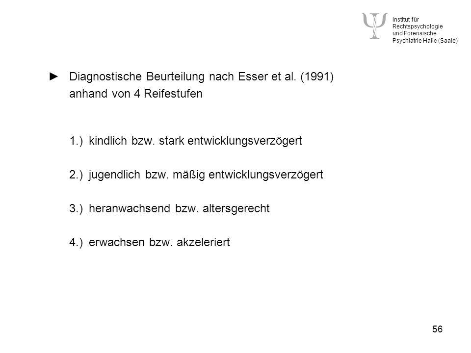 Institut für Rechtspsychologie und Forensische Psychiatrie Halle (Saale) 56 Diagnostische Beurteilung nach Esser et al.