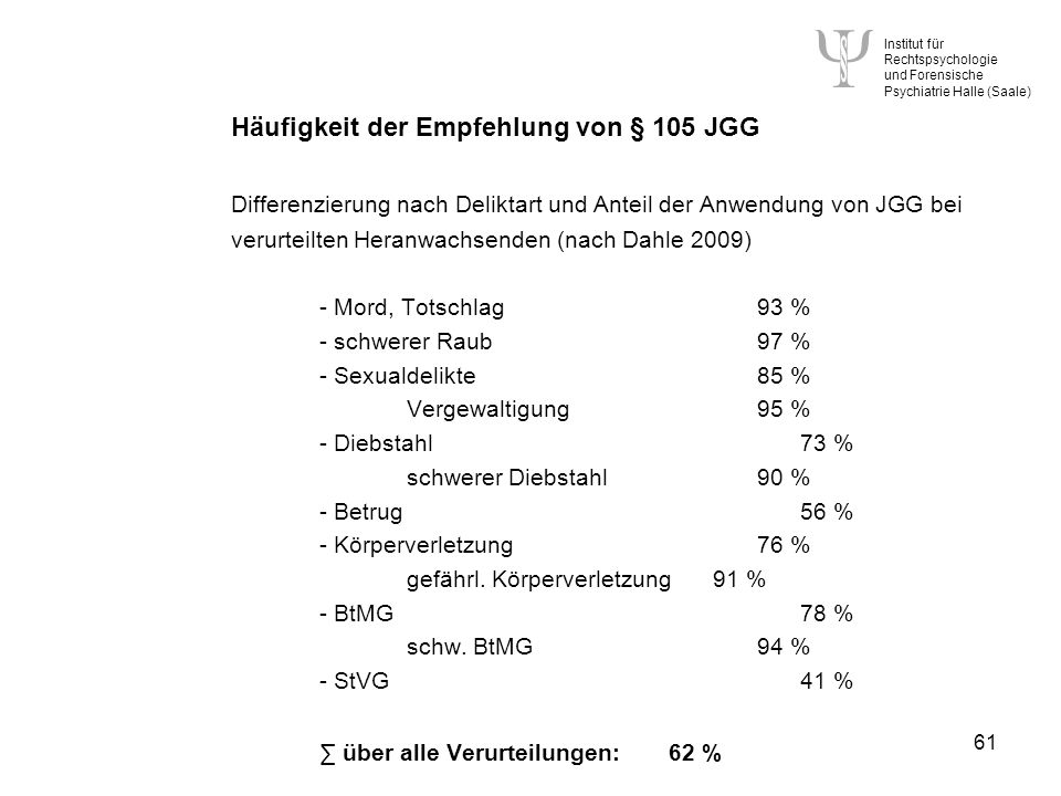 Institut für Rechtspsychologie und Forensische Psychiatrie Halle (Saale) 61 Häufigkeit der Empfehlung von § 105 JGG Differenzierung nach Deliktart und Anteil der Anwendung von JGG bei verurteilten Heranwachsenden (nach Dahle 2009) - Mord, Totschlag93 % - schwerer Raub97 % - Sexualdelikte85 % Vergewaltigung95 % - Diebstahl73 % schwerer Diebstahl90 % - Betrug56 % - Körperverletzung76 % gefährl.