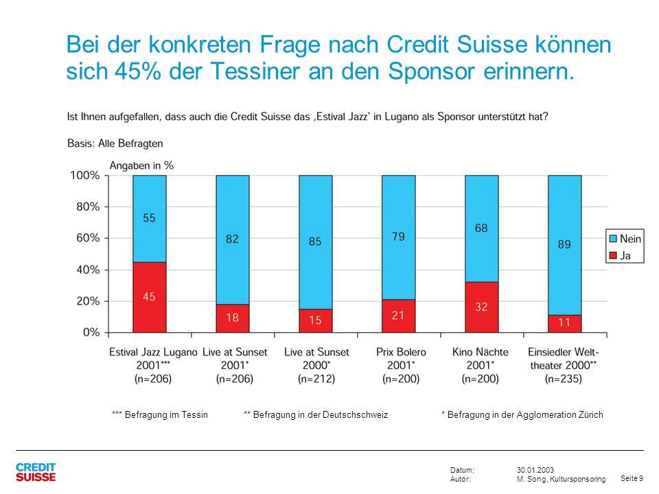 Seite 9 30.01.2003 M. Song, Kultursponsoring Datum: Autor: Bei der konkreten Frage nach Credit Suisse können sich 45% der Tessiner an den Sponsor erin