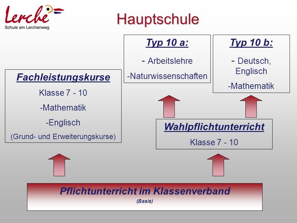Hauptschule Pflichtunterricht im Klassenverband (Basis) Fachleistungskurse Klasse 7 - 10 -Mathematik -Englisch (Grund- und Erweiterungskurse) Wahlpfli