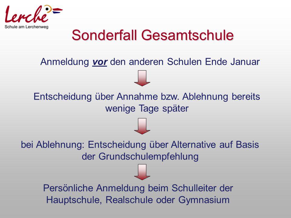 Sonderfall Gesamtschule Anmeldung vor den anderen Schulen Ende Januar Entscheidung über Annahme bzw. Ablehnung bereits wenige Tage später bei Ablehnun
