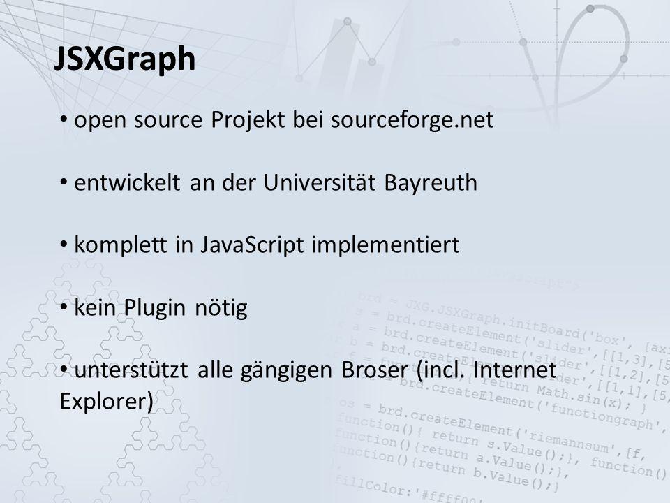 JSXGraph open source Projekt bei sourceforge.net entwickelt an der Universität Bayreuth komplett in JavaScript implementiert kein Plugin nötig unterstützt alle gängigen Broser (incl.