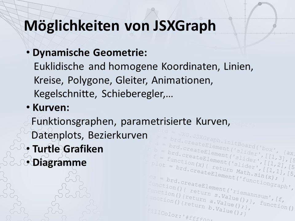 Möglichkeiten von JSXGraph Dynamische Geometrie: Euklidische and homogene Koordinaten, Linien, Kreise, Polygone, Gleiter, Animationen, Kegelschnitte, Schieberegler,… Kurven: Funktionsgraphen, parametrisierte Kurven, Datenplots, Bezierkurven Turtle Grafiken Diagramme Dateien anzeigen: GEONE x T, Geogebra, Cinderella (zum Teil), Intergeo, ArcView (Karten)