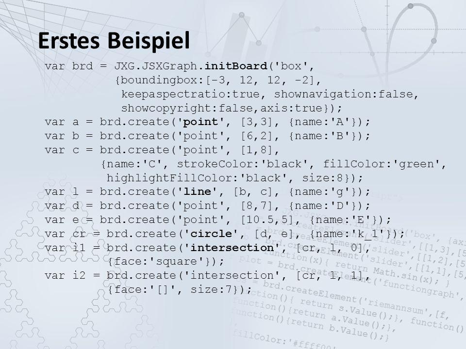 Erstes Beispiel var a = brd.create( point , [3,3], {name: A }); var b = brd.create( point , [6,2], {name: B }); var c = brd.create( point , [1,8], {name: C ,strokeColor: black , fillColor: green ,size:8}); var l = brd.create( line ,[b, c]); var d = brd.create( point , [8,7], {name: D }); var e = brd.create( point , [10.5,5], {name: E }); var cr = brd.create( circle , [d, e], {name: k_1 }); var i1 = brd.create( intersection , [cr, l, 0], {face: square }); var i2 = brd.create( intersection , [cr, l, 1], {face: [] , size:7}); Live Version