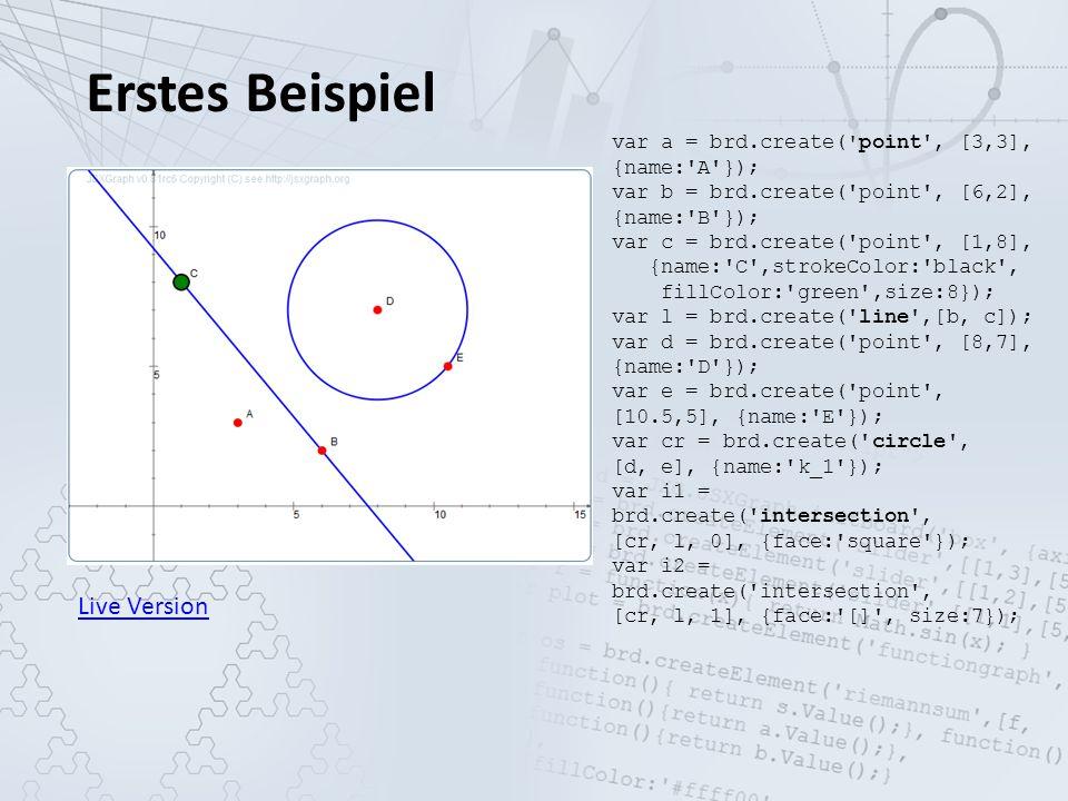 Weitere Beispiele Geometrie: EulergeradeInteraktives Balkendiagramm Koch Kurve mit einer TurtleFunktionsdiskussion Apollonische Kreispackung