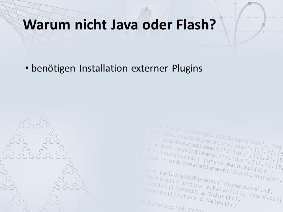 Warum nicht Java oder Flash? benötigen Installation externer Plugins lange Initialisierungszeit