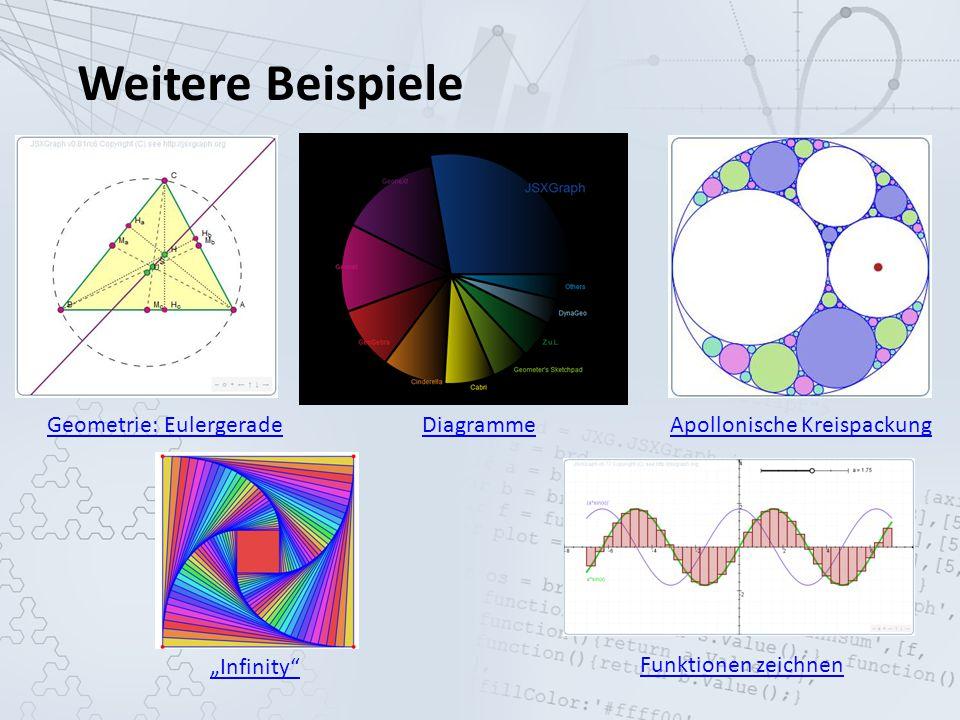 Weitere Beispiele Geometrie: Eulergerade Diagramme Infinity Funktionen zeichnen Apollonische Kreispackung