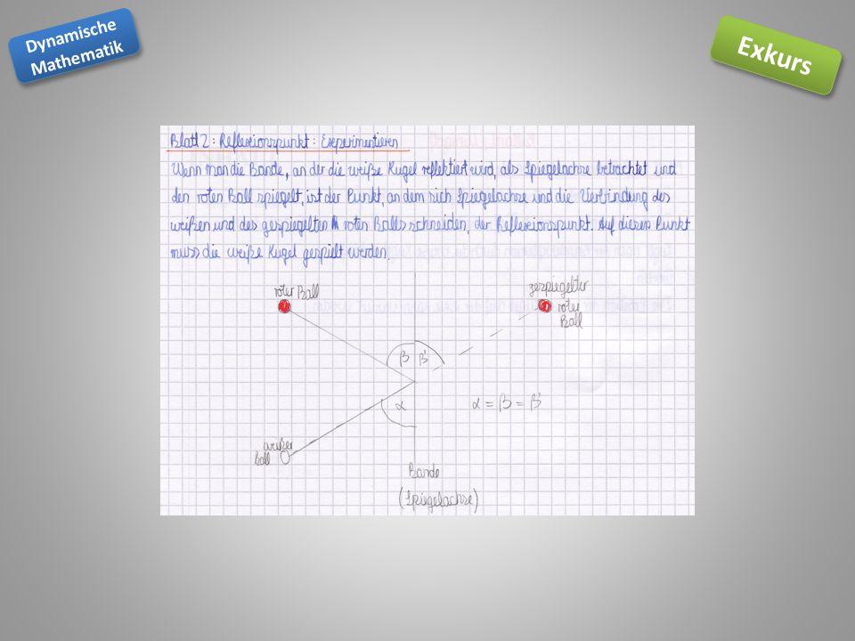 Dynamische Mathematik Dynamische Mathematik Exkurs