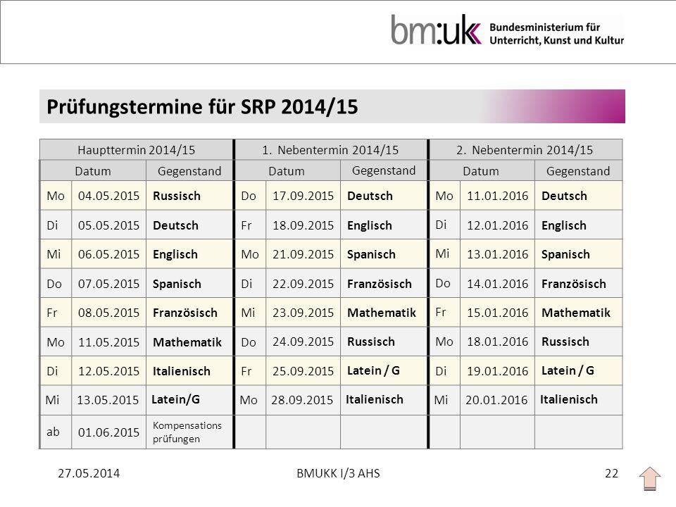 Prüfungstermine für SRP 2014/15 Haupttermin 2014/151. Nebentermin 2014/152. Nebentermin 2014/15 DatumGegenstandDatum Gegenstand DatumGegenstand Mo04.0