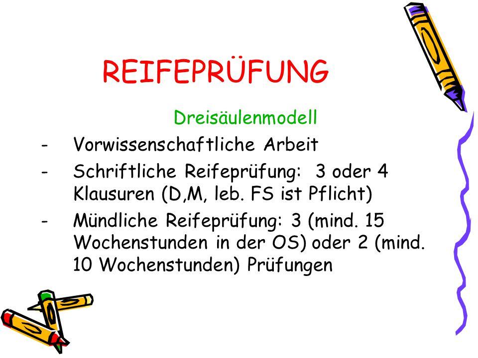 REIFEPRÜFUNG Dreisäulenmodell -Vorwissenschaftliche Arbeit -Schriftliche Reifeprüfung: 3 oder 4 Klausuren (D,M, leb.