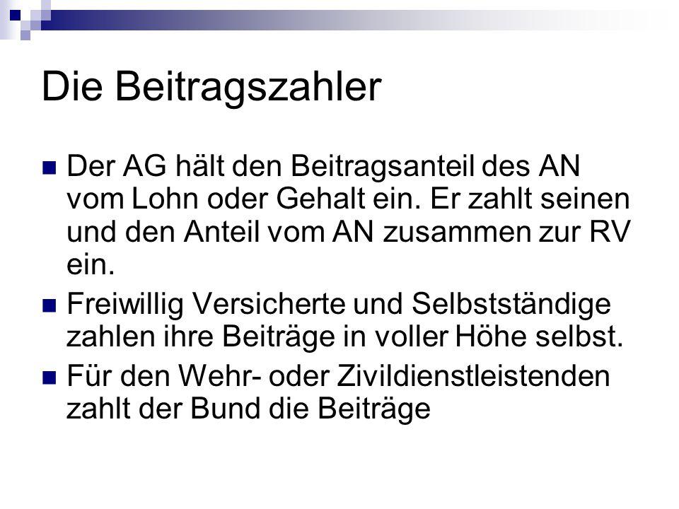 Die Beitragszahler Der AG hält den Beitragsanteil des AN vom Lohn oder Gehalt ein. Er zahlt seinen und den Anteil vom AN zusammen zur RV ein. Freiwill
