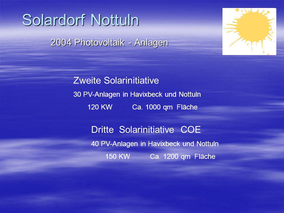 Solardorf Nottuln 2004 Photovoltaik - Anlagen Zweite Solarinitiative 30 PV-Anlagen in Havixbeck und Nottuln 120 KW Ca.