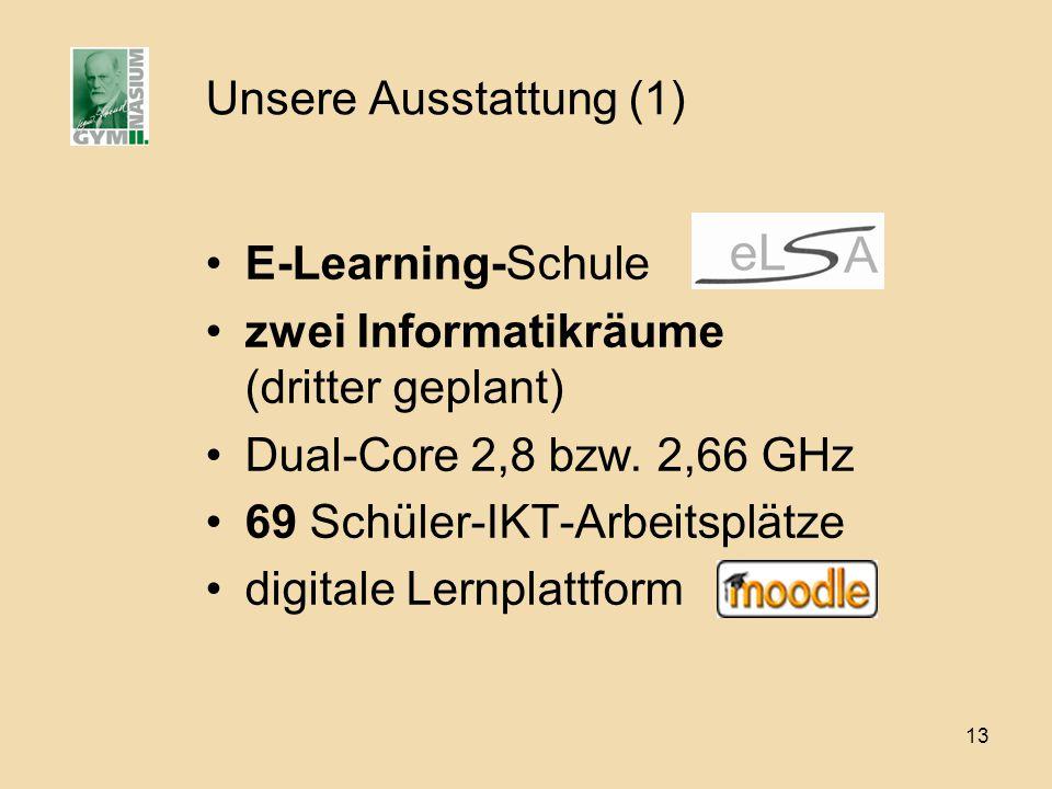 13 Unsere Ausstattung (1) E-Learning-Schule zwei Informatikräume (dritter geplant) Dual-Core 2,8 bzw. 2,66 GHz 69 Schüler-IKT-Arbeitsplätze digitale L