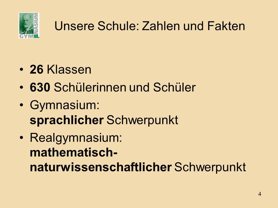4 Unsere Schule: Zahlen und Fakten 26 Klassen 630 Schülerinnen und Schüler Gymnasium: sprachlicher Schwerpunkt Realgymnasium: mathematisch- naturwisse