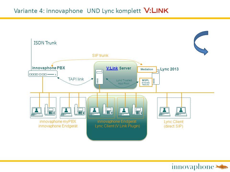 innovaphone PBX V:LinkV:Link Server TAPI link MSPL Enhandec Features Lync Trusted App Pool Lync 2013 Mediation SIP trunk Lync Client (direct SIP) inno