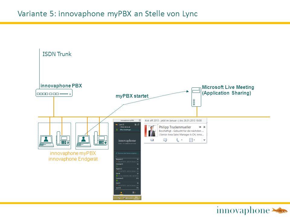 innovaphone PBX Microsoft Live Meeting (Application Sharing) innovaphone myPBX innovaphone Endgerät ISDN Trunk Variante 5: innovaphone myPBX an Stelle