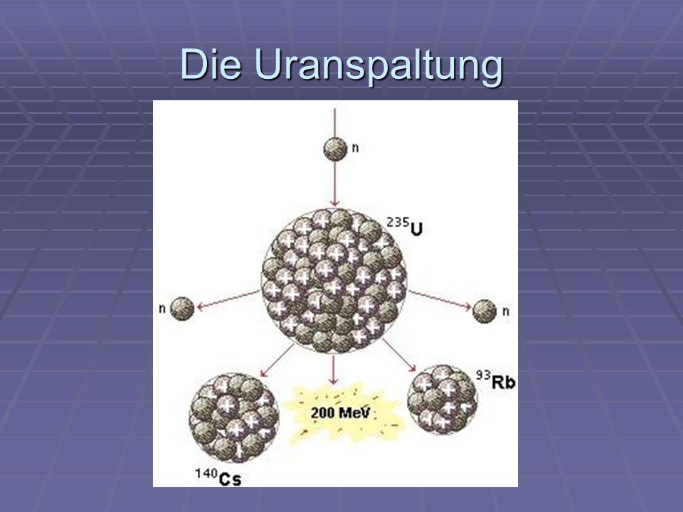 Die Uranspaltung