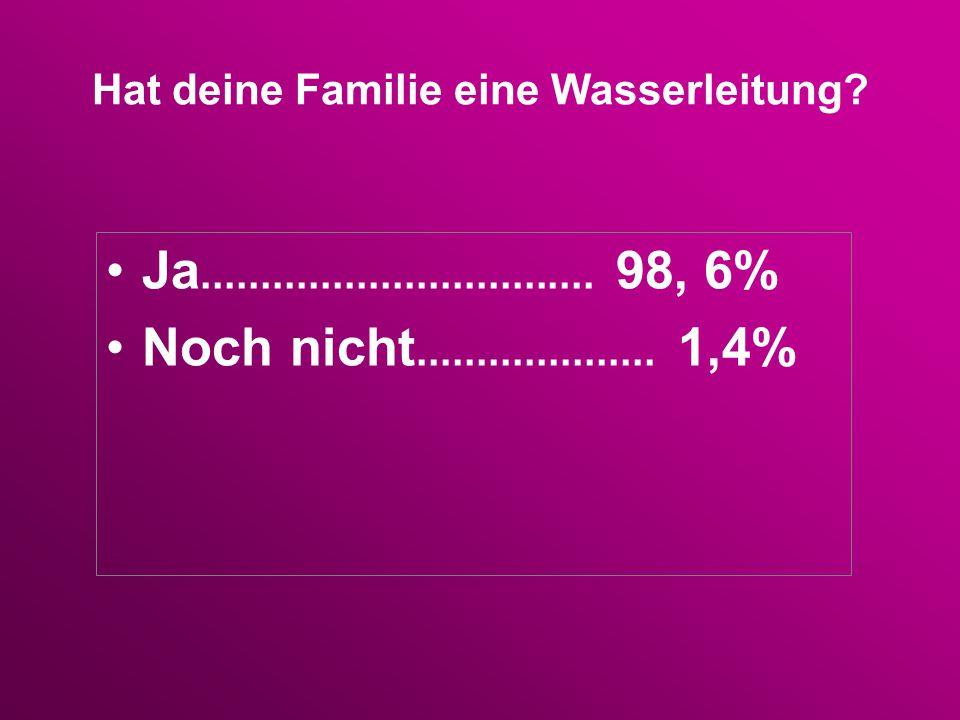 Hat deine Familie eine Wasserleitung? Ja................................. 98, 6% Noch nicht.................... 1,4%