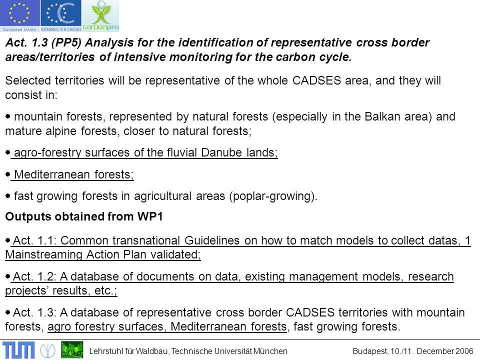 Lehrstuhl für Waldbau, Technische Universität MünchenBudapest, 10./11.
